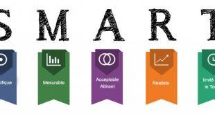 Projet en entreprise : soyez SMART